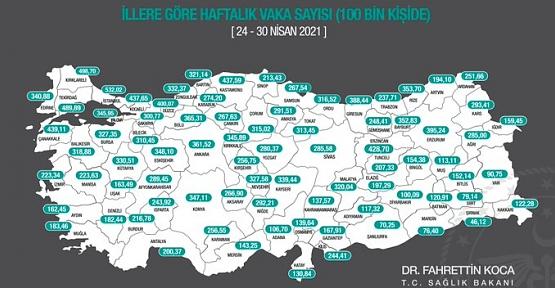 Sağlık Bakanlığı Siirt'in Haftalık Vaka Sayısını Açıkladı