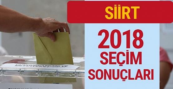 Siirt - Tüm Parti Seçim Sonuçları
