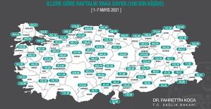 Bakan Koca, Siirt'te Her 100 Bin Kişide Görülen Kovid-19 Vaka Sayılarını Açıkladı