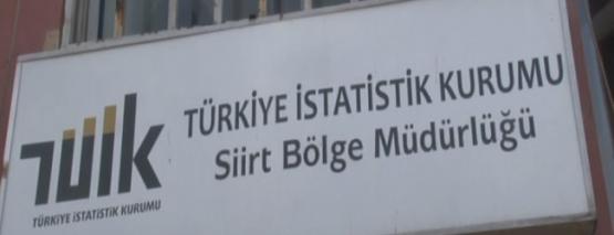 TÜRKİYE'DE 570.840 SİİRTLİ VAR!!!